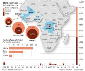 Карта распространения вируса Эбола