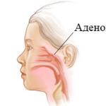Симптомы и лечение аденоидов у детей